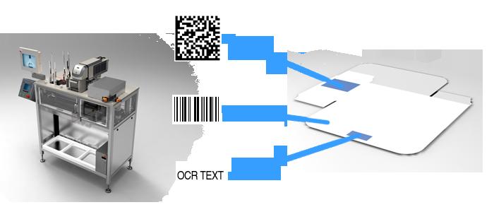 Marcatge i verificació